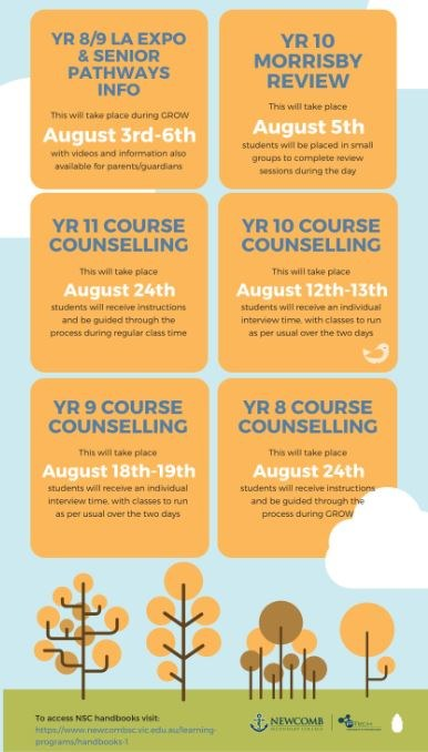 Course Counselling